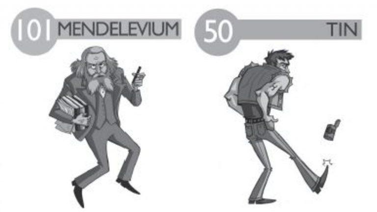 Happy 150th, Periodic Table!